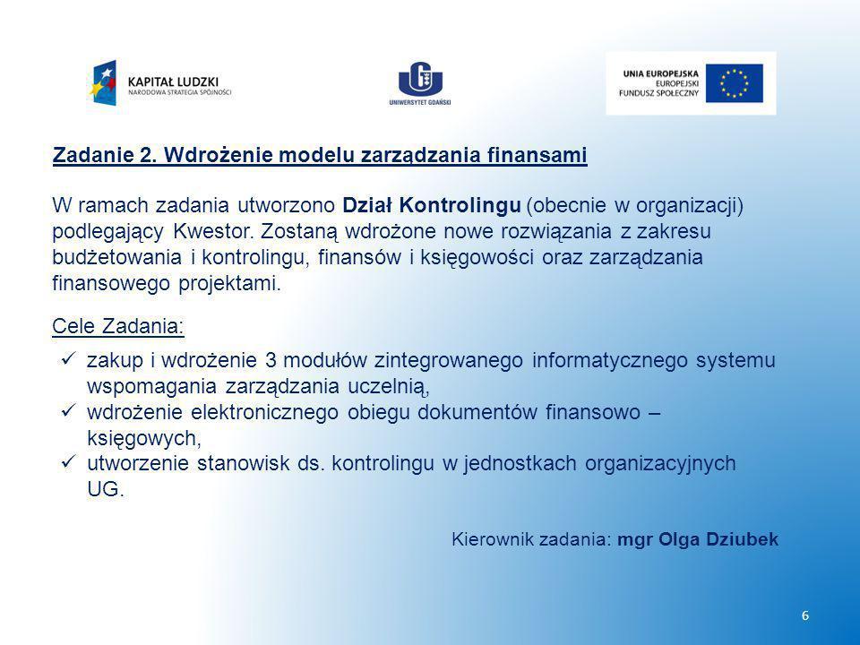 Zadanie 2. Wdrożenie modelu zarządzania finansami