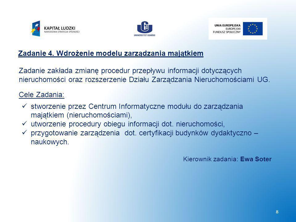 Zadanie 4. Wdrożenie modelu zarządzania majątkiem