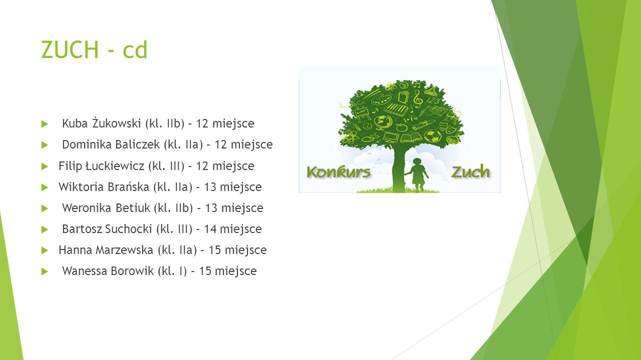 ZUCH - cd Kuba Żukowski (kl. IIb) – 12 miejsce