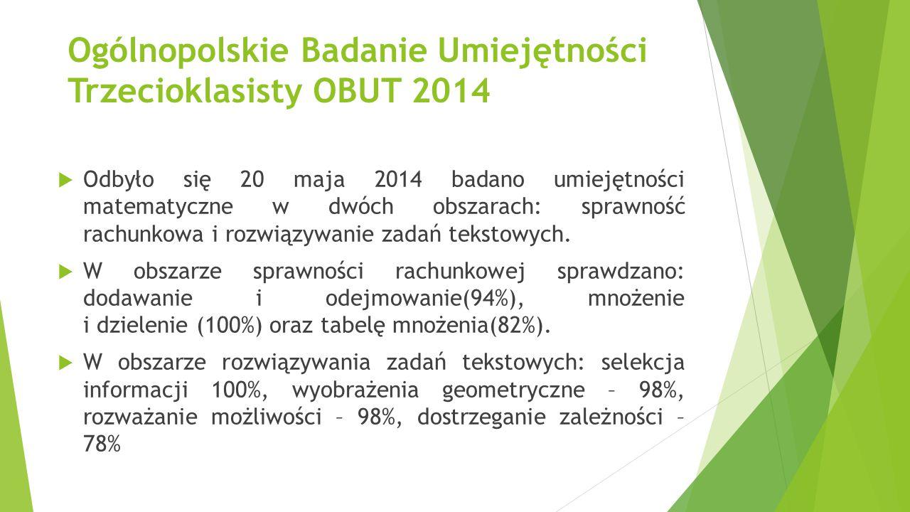Ogólnopolskie Badanie Umiejętności Trzecioklasisty OBUT 2014