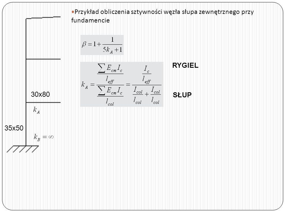 Przykład obliczenia sztywności węzła słupa zewnętrznego przy fundamencie