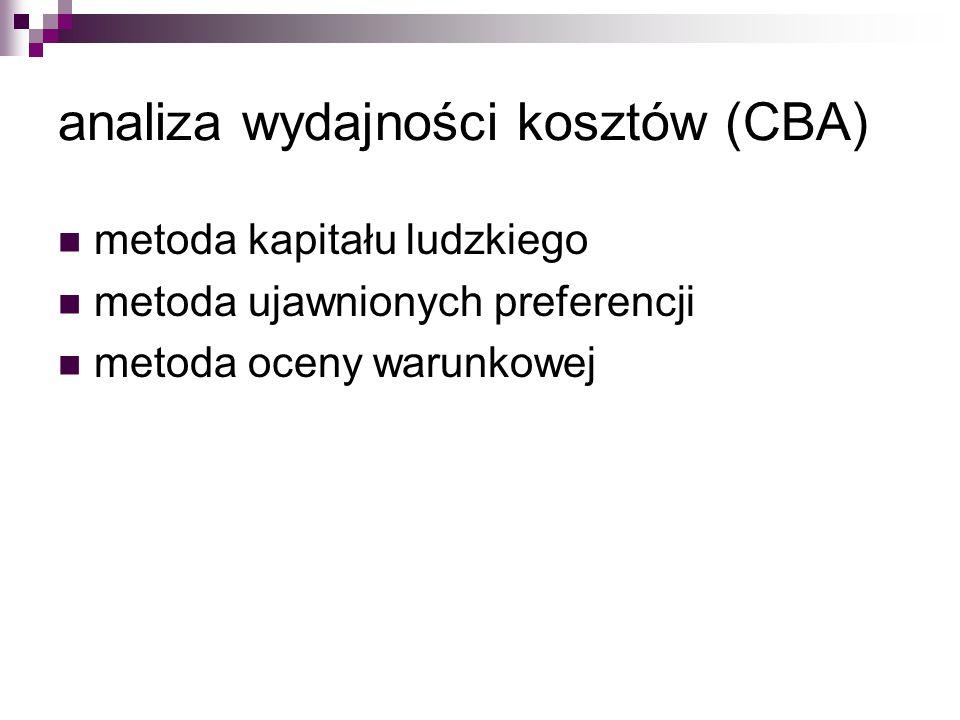 analiza wydajności kosztów (CBA)