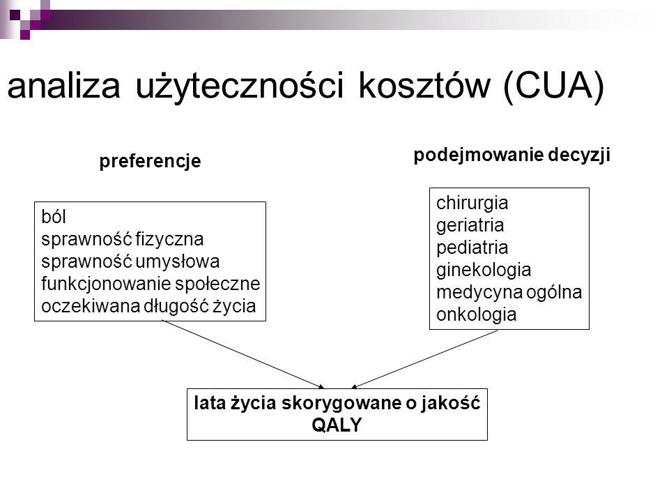 analiza użyteczności kosztów (CUA)