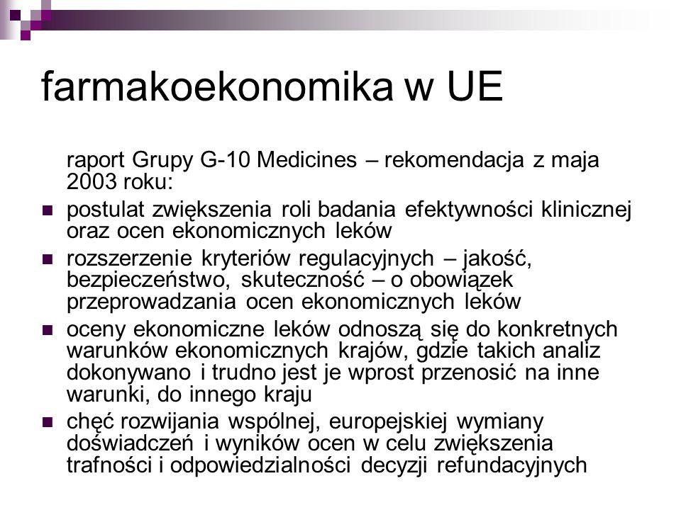 farmakoekonomika w UE raport Grupy G-10 Medicines – rekomendacja z maja 2003 roku:
