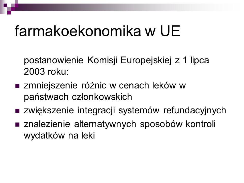 farmakoekonomika w UE postanowienie Komisji Europejskiej z 1 lipca 2003 roku: zmniejszenie różnic w cenach leków w państwach członkowskich.