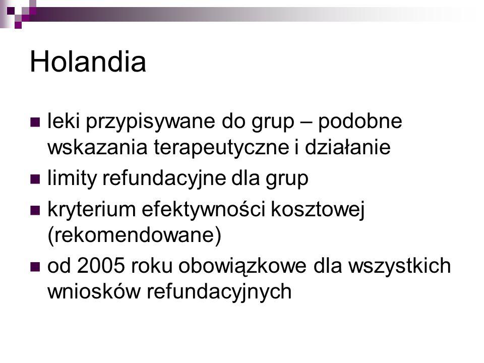 Holandia leki przypisywane do grup – podobne wskazania terapeutyczne i działanie. limity refundacyjne dla grup.