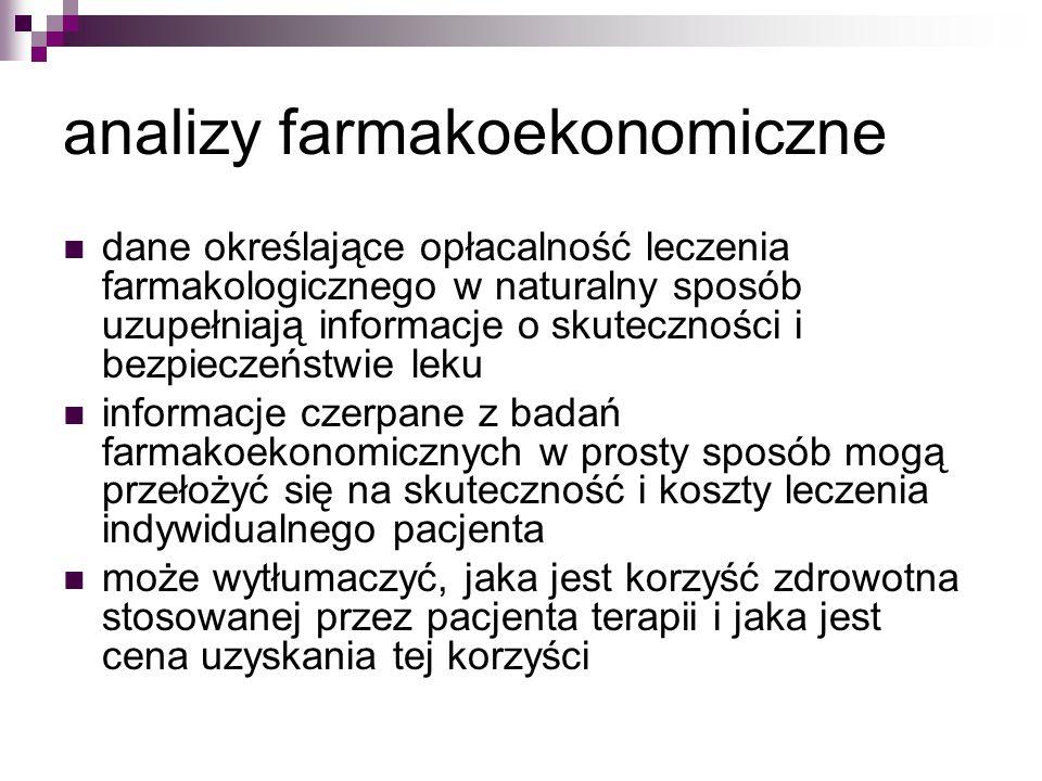 analizy farmakoekonomiczne