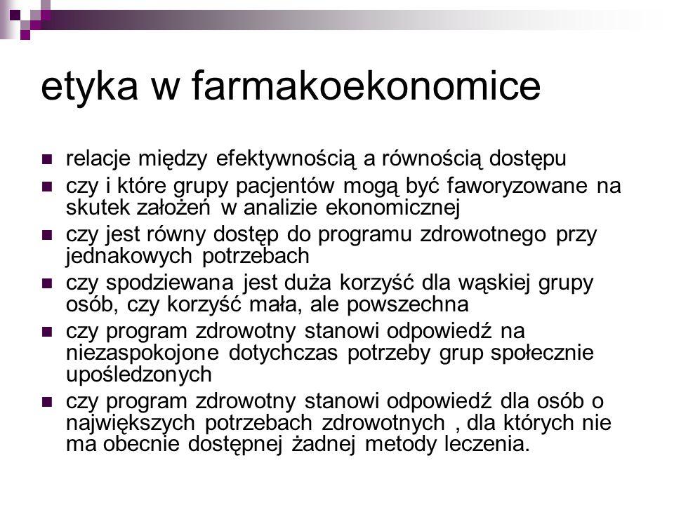 etyka w farmakoekonomice