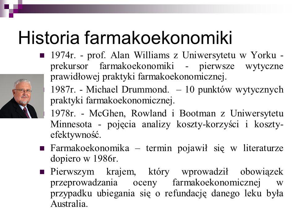Historia farmakoekonomiki
