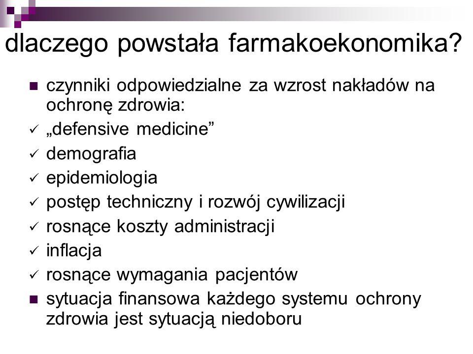 dlaczego powstała farmakoekonomika