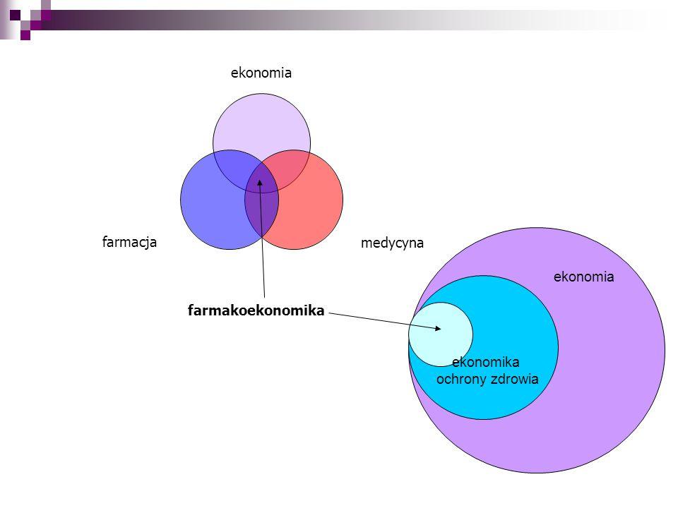 ekonomia farmakoekonomika ekonomika ochrony zdrowia