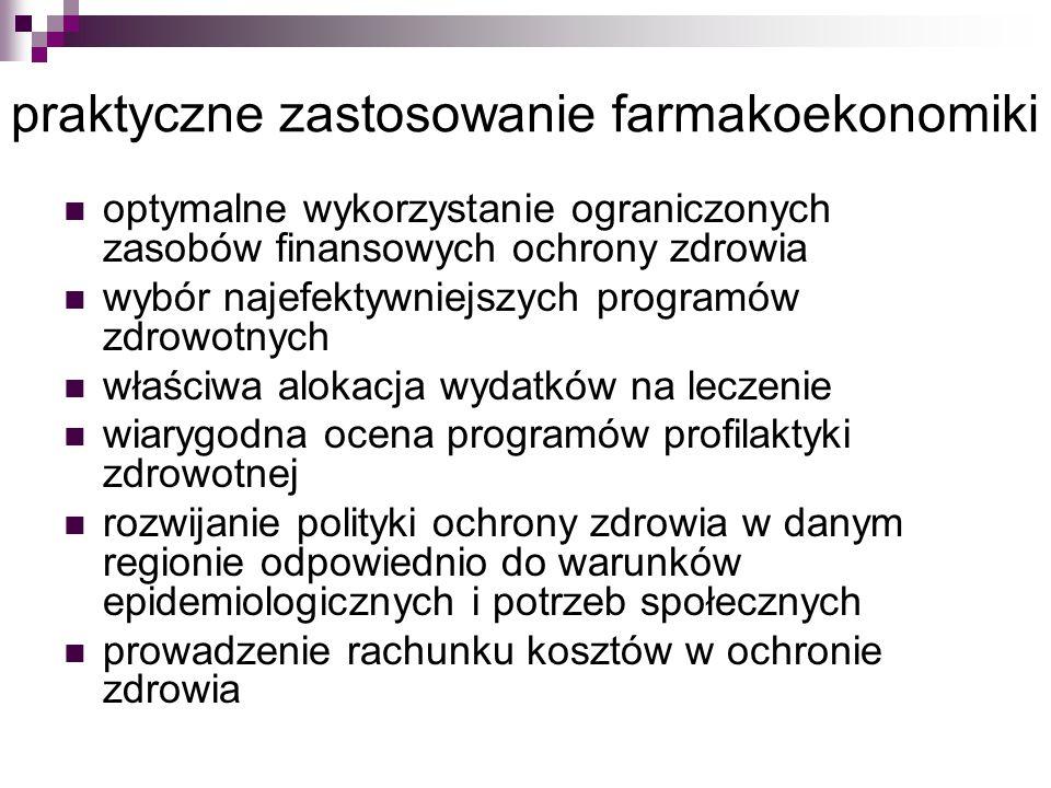 praktyczne zastosowanie farmakoekonomiki