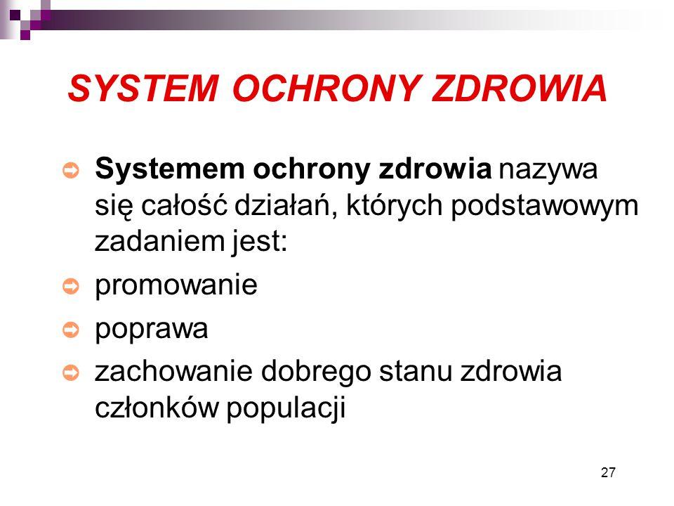 SYSTEM OCHRONY ZDROWIA