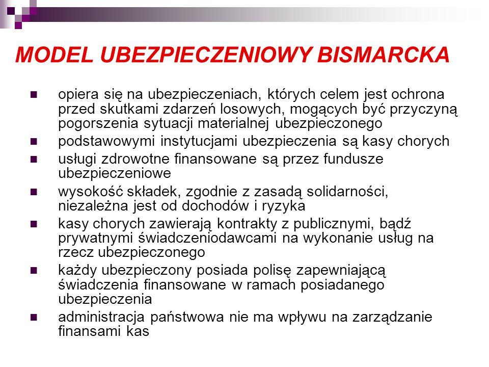 MODEL UBEZPIECZENIOWY BISMARCKA