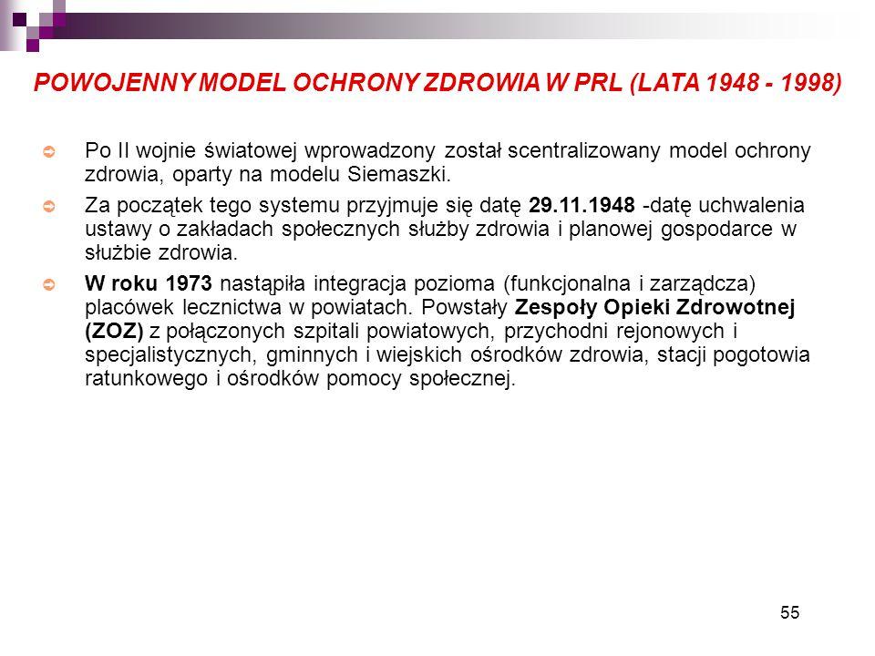 POWOJENNY MODEL OCHRONY ZDROWIA W PRL (LATA 1948 - 1998)