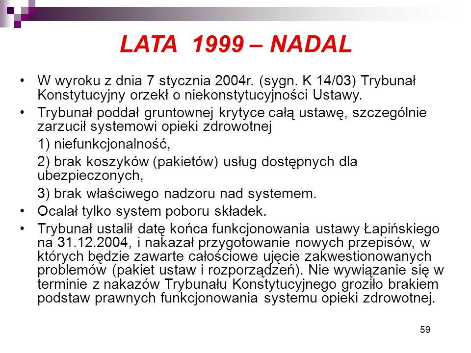 LATA 1999 – NADAL W wyroku z dnia 7 stycznia 2004r. (sygn. K 14/03) Trybunał Konstytucyjny orzekł o niekonstytucyjności Ustawy.