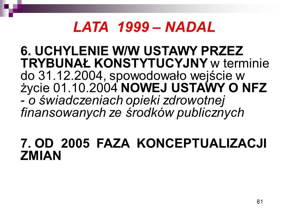LATA 1999 – NADAL