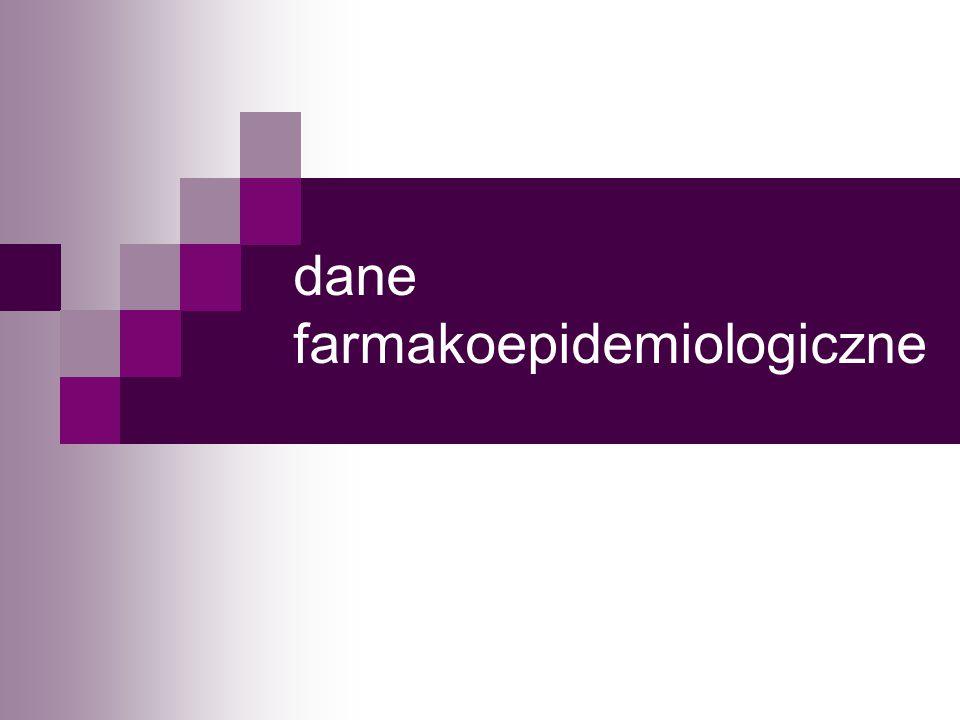 dane farmakoepidemiologiczne