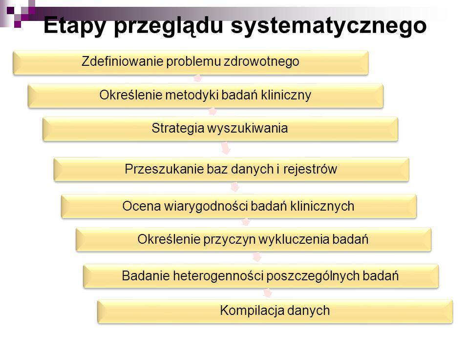 Etapy przeglądu systematycznego