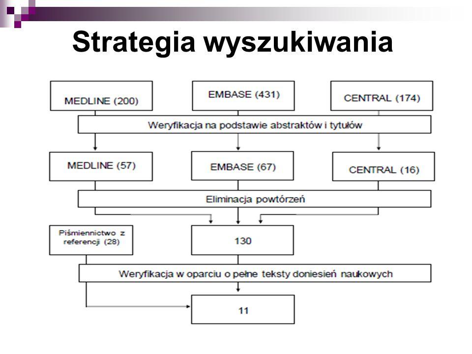Strategia wyszukiwania