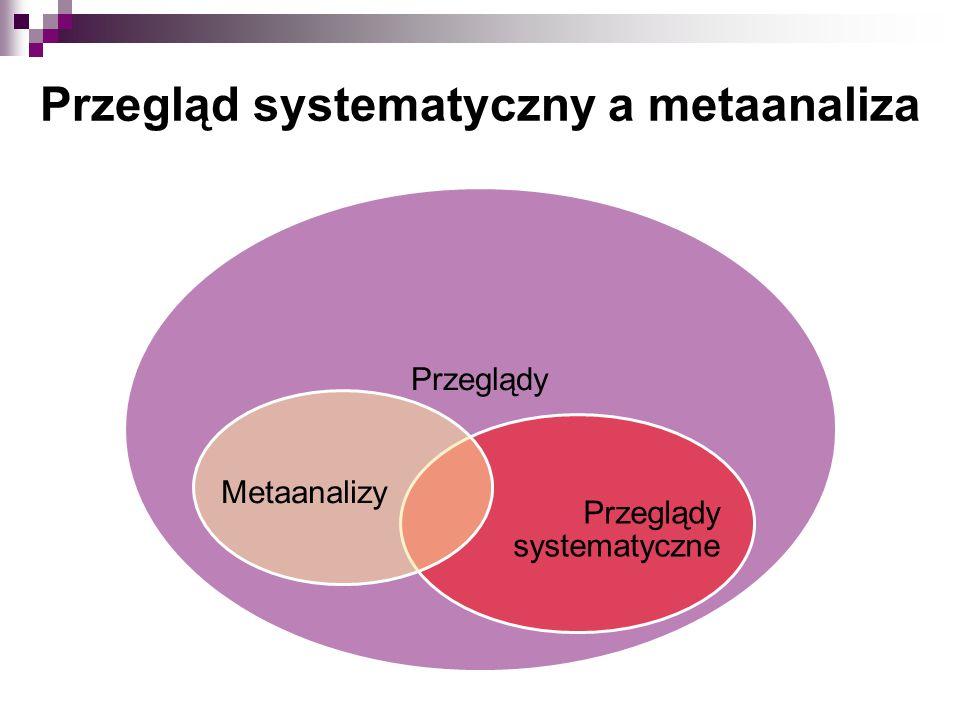 Przegląd systematyczny a metaanaliza