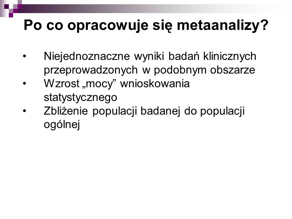Po co opracowuje się metaanalizy