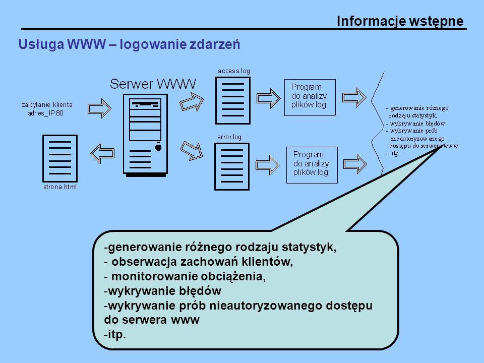 Usługa WWW – logowanie zdarzeń