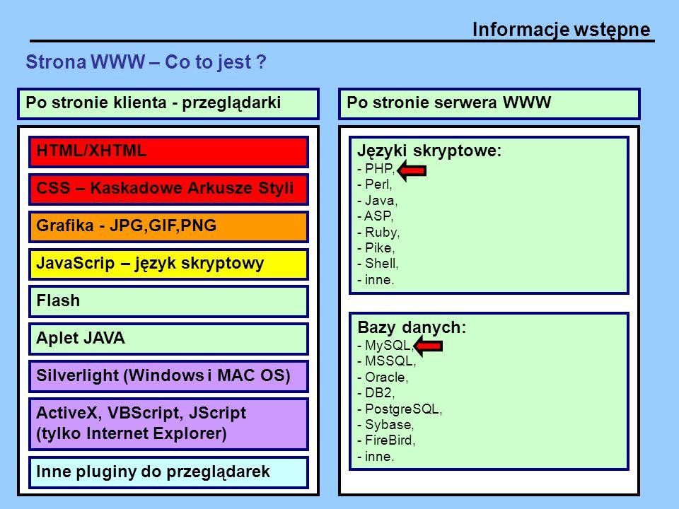 Strona WWW – Co to jest Po stronie klienta - przeglądarki