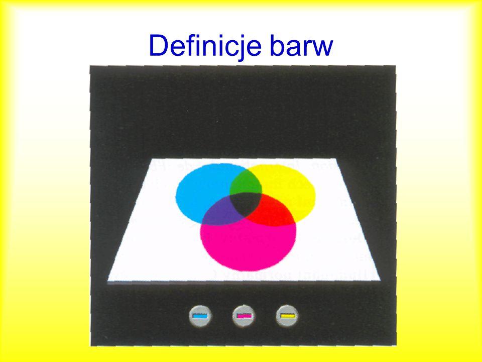 Definicje barw