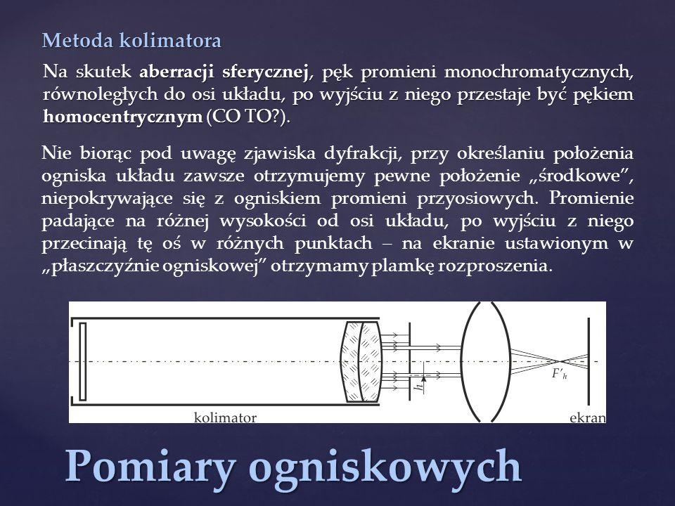 Pomiary ogniskowych Metoda kolimatora