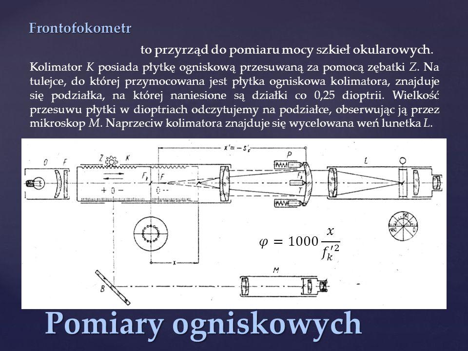 Pomiary ogniskowych Frontofokometr 𝜑=1000 𝑥 𝑓 𝑘 ′2