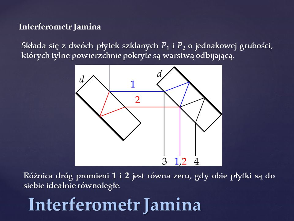 Interferometr Jamina Interferometr Jamina
