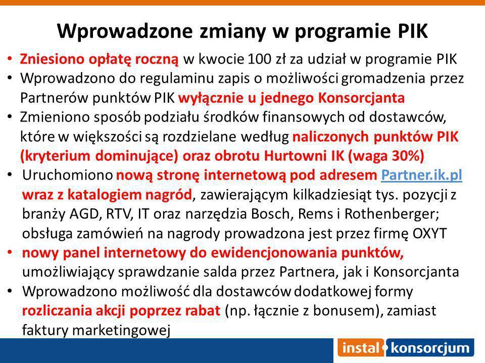 Wprowadzone zmiany w programie PIK