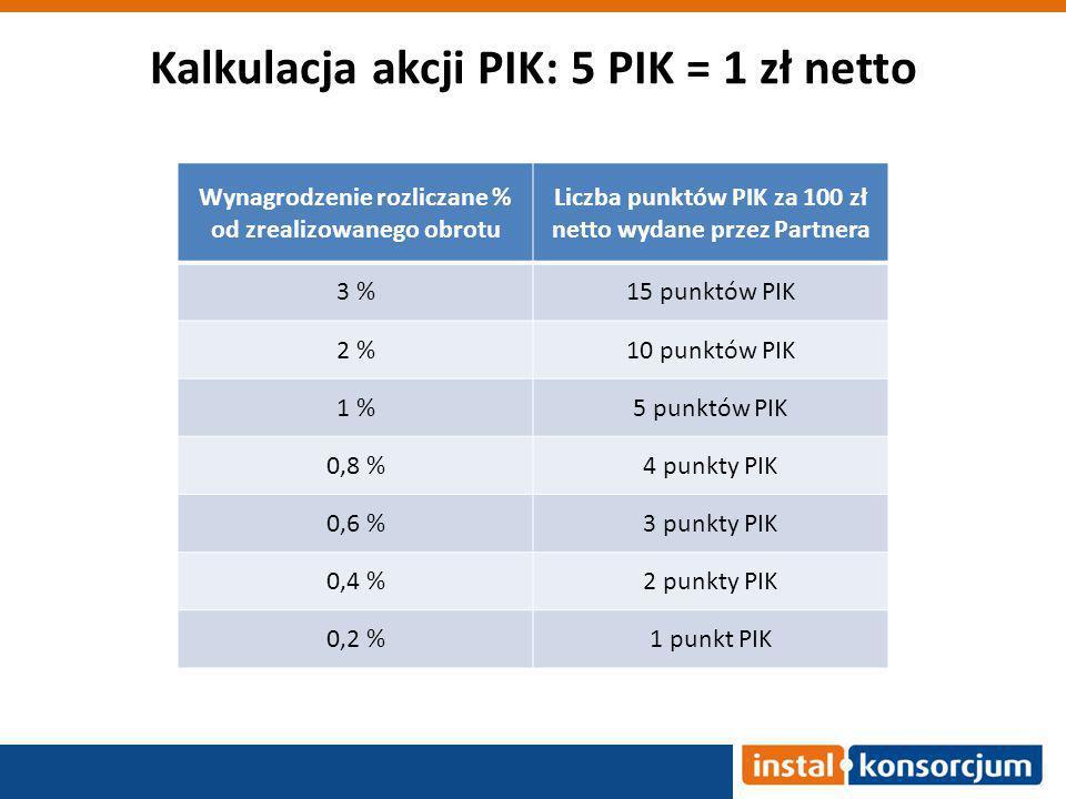 Kalkulacja akcji PIK: 5 PIK = 1 zł netto