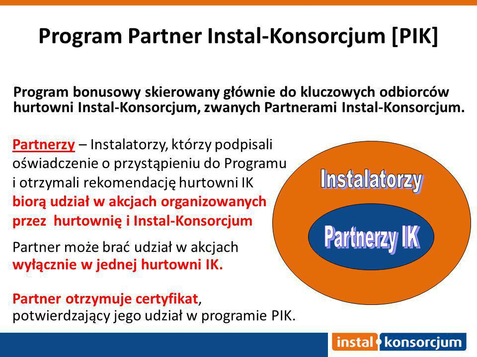 Program Partner Instal-Konsorcjum [PIK]