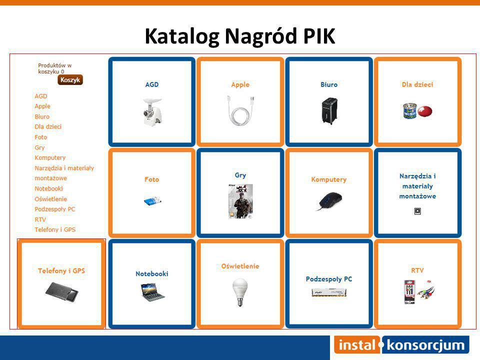 Katalog Nagród PIK Załącznik do umowy