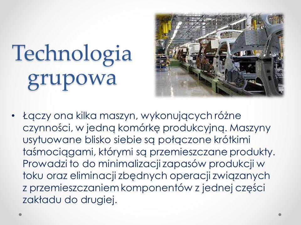 Technologia grupowa