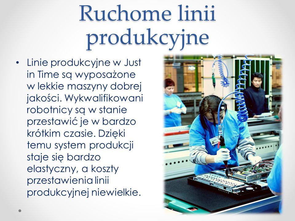 Ruchome linii produkcyjne