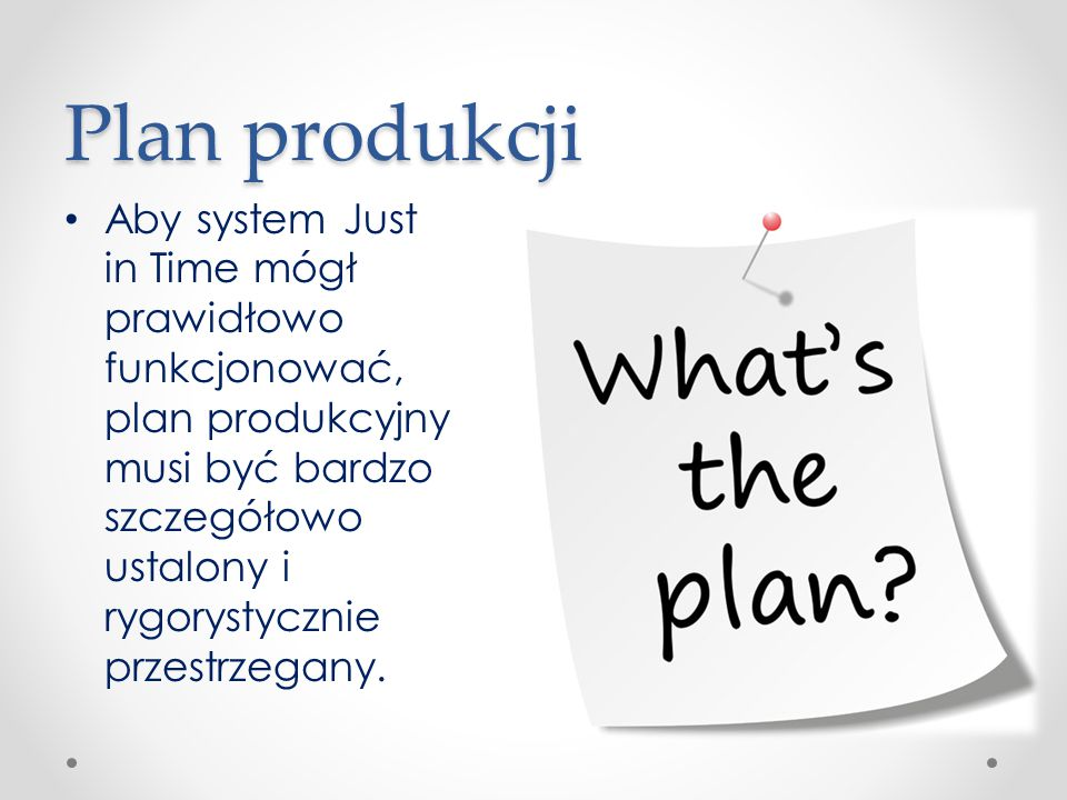 Plan produkcji
