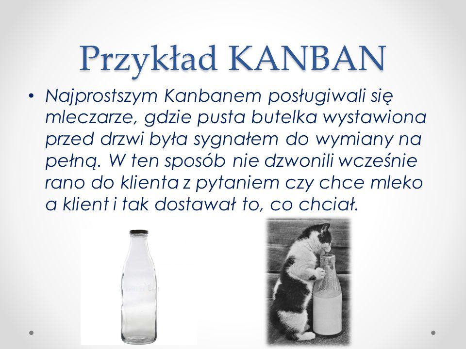 Przykład KANBAN