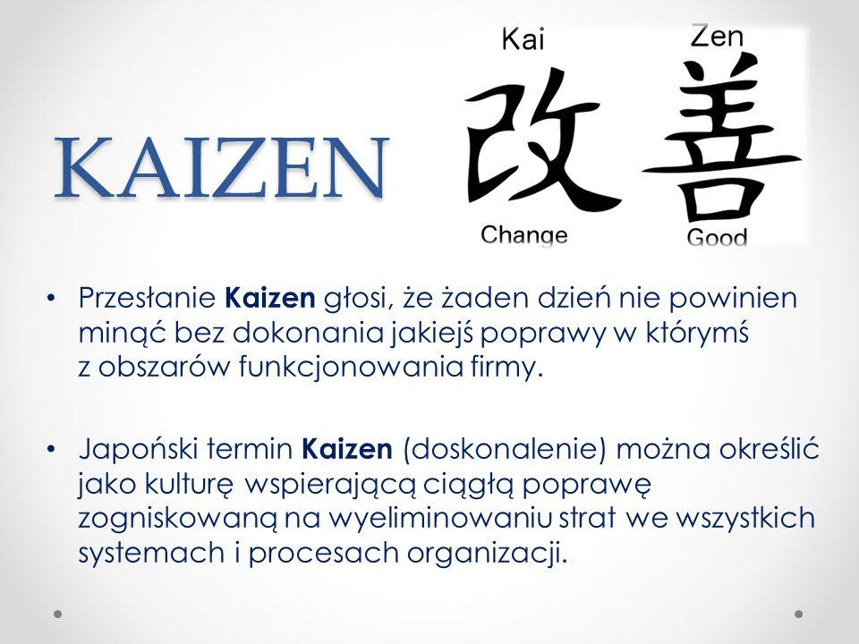 KAIZEN Przesłanie Kaizen głosi, że żaden dzień nie powinien minąć bez dokonania jakiejś poprawy w którymś z obszarów funkcjonowania firmy.