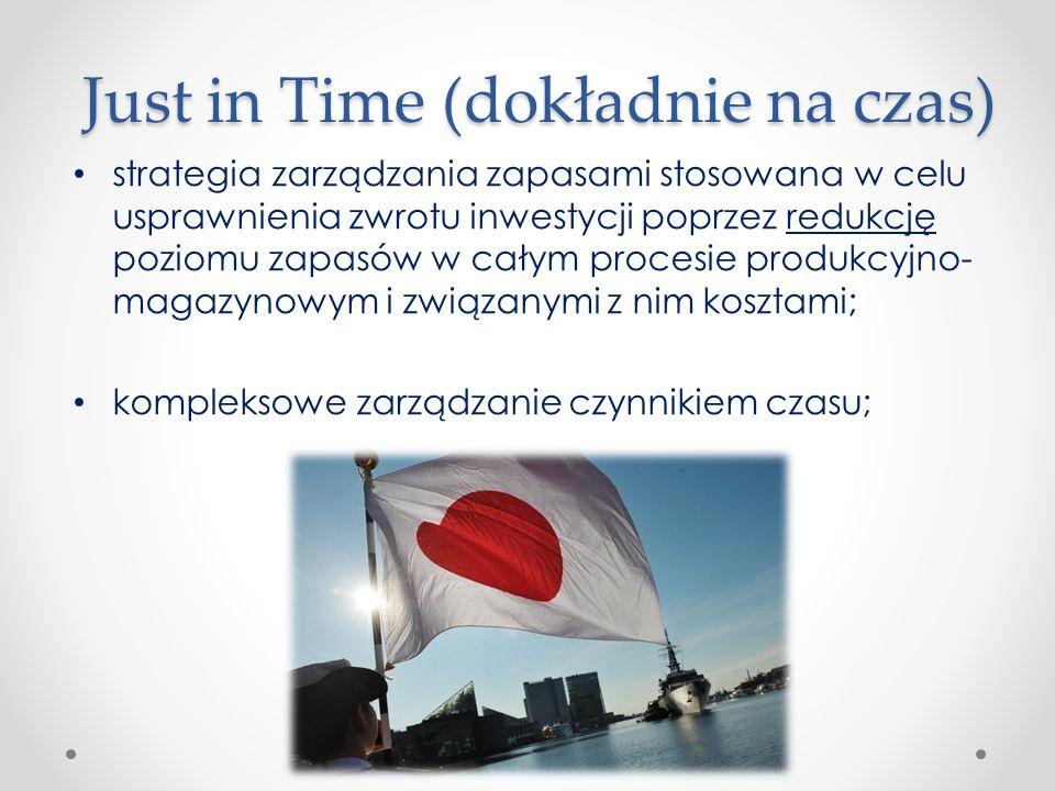 Just in Time (dokładnie na czas)
