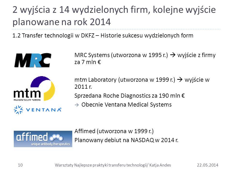 2 wyjścia z 14 wydzielonych firm, kolejne wyjście planowane na rok 2014