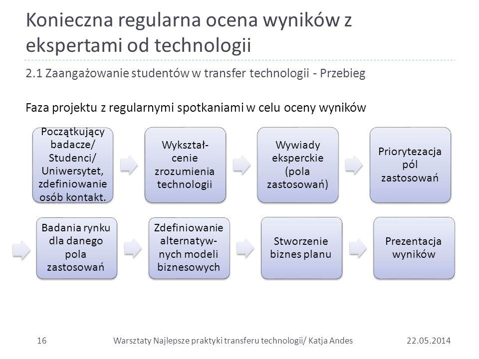 Konieczna regularna ocena wyników z ekspertami od technologii