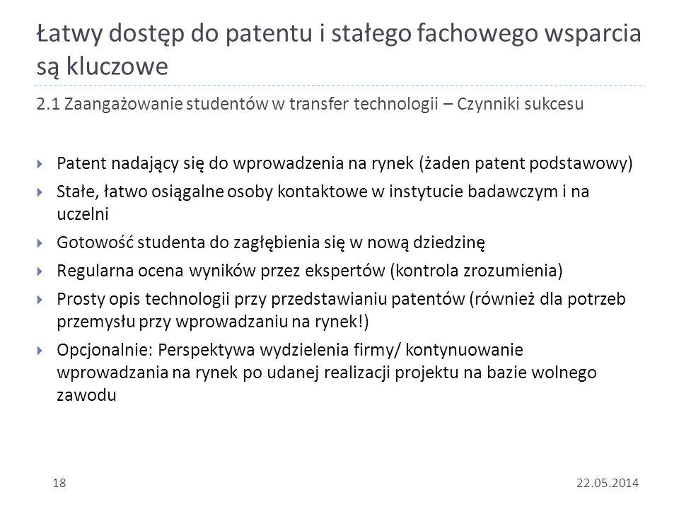 Łatwy dostęp do patentu i stałego fachowego wsparcia są kluczowe