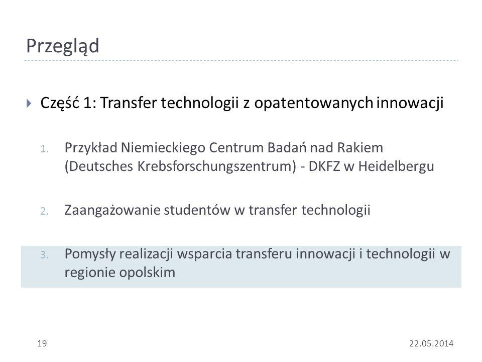 Przegląd Część 1: Transfer technologii z opatentowanych innowacji
