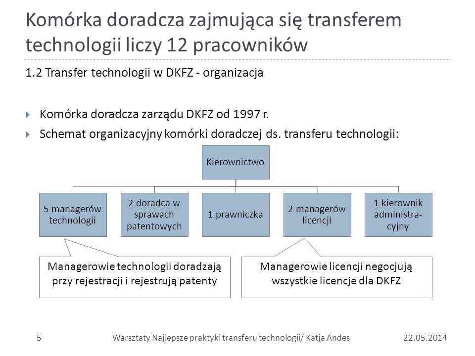 Komórka doradcza zajmująca się transferem technologii liczy 12 pracowników