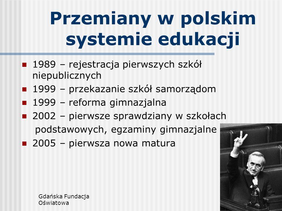 Przemiany w polskim systemie edukacji