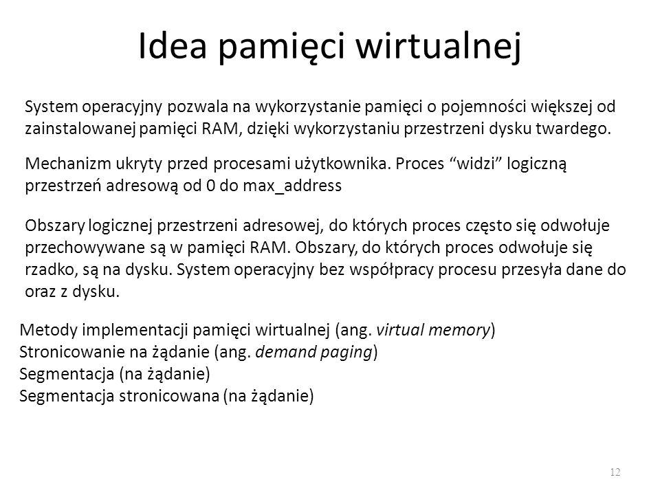 Idea pamięci wirtualnej