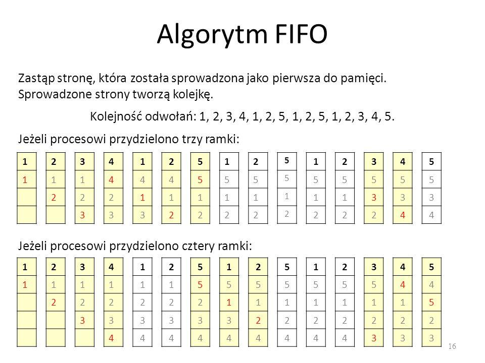 Algorytm FIFO Zastąp stronę, która została sprowadzona jako pierwsza do pamięci. Sprowadzone strony tworzą kolejkę.